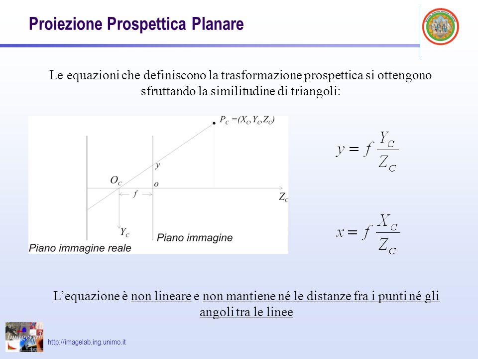 http://imagelab.ing.unimo.it Proiezione Prospettica Planare Le equazioni che definiscono la trasformazione prospettica si ottengono sfruttando la simi