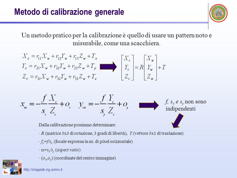 http://imagelab.ing.unimo.it Metodo di calibrazione generale Un metodo pratico per la calibrazione è quello di usare un pattern noto e misurabile, com