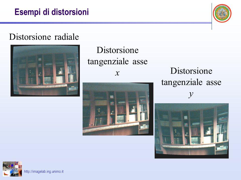 http://imagelab.ing.unimo.it Esempi di distorsioni Distorsione radiale Distorsione tangenziale asse x Distorsione tangenziale asse y