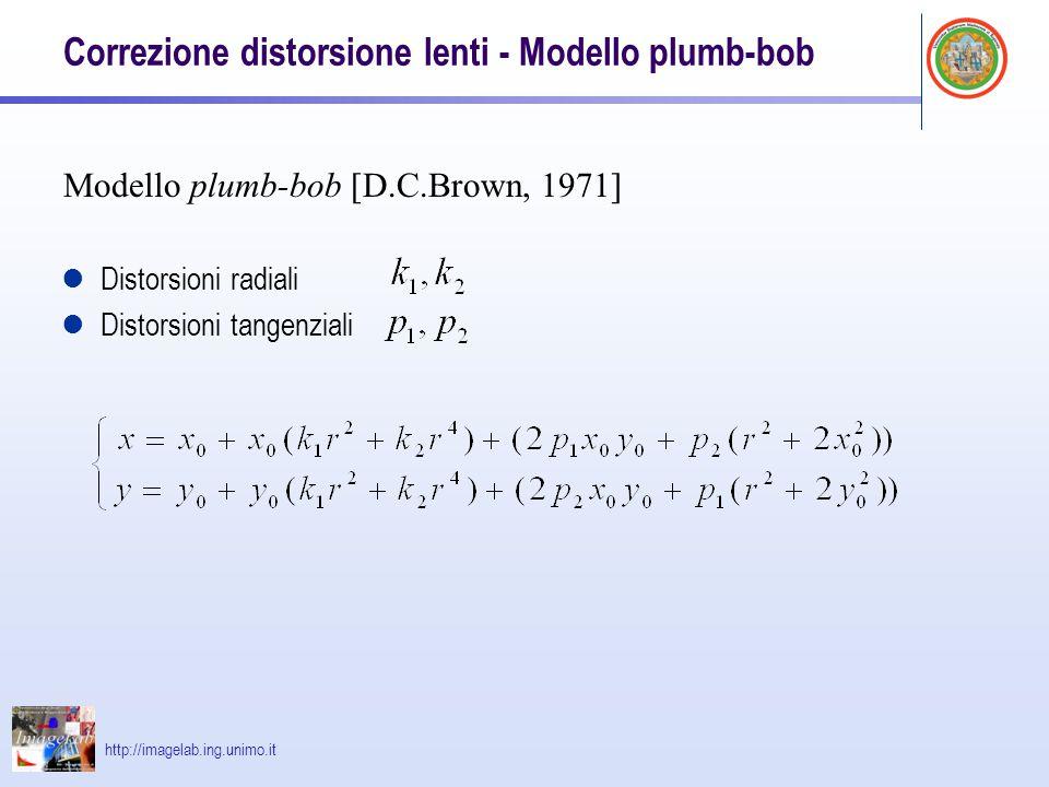 http://imagelab.ing.unimo.it Correzione distorsione lenti - Modello plumb-bob Distorsioni radiali Distorsioni tangenziali Modello plumb-bob [D.C.Brown