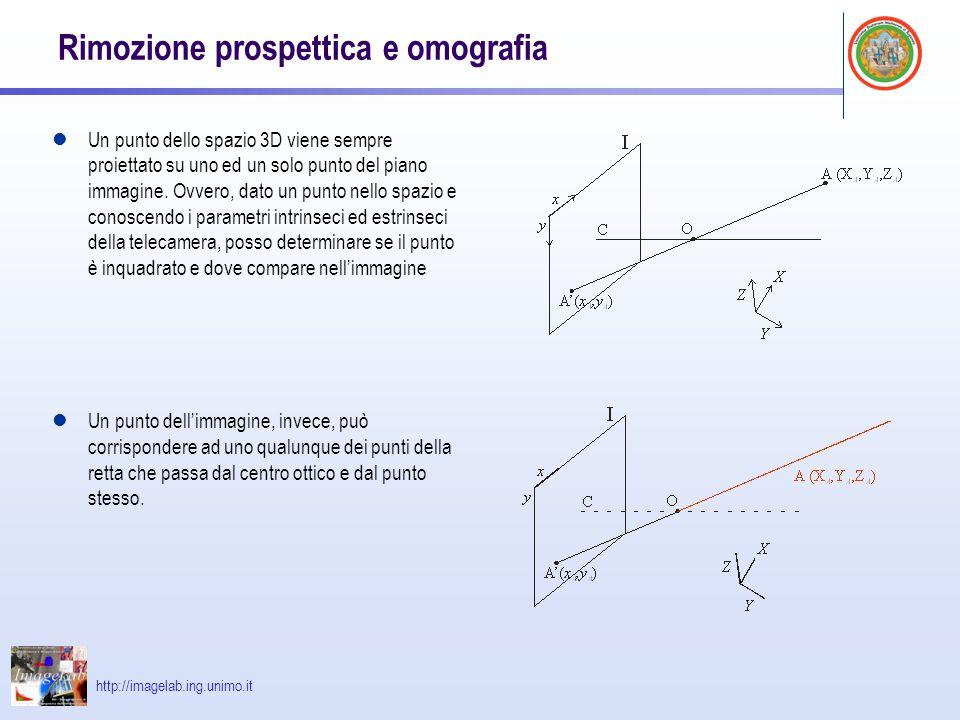 http://imagelab.ing.unimo.it Rimozione prospettica e omografia Un punto dello spazio 3D viene sempre proiettato su uno ed un solo punto del piano imma