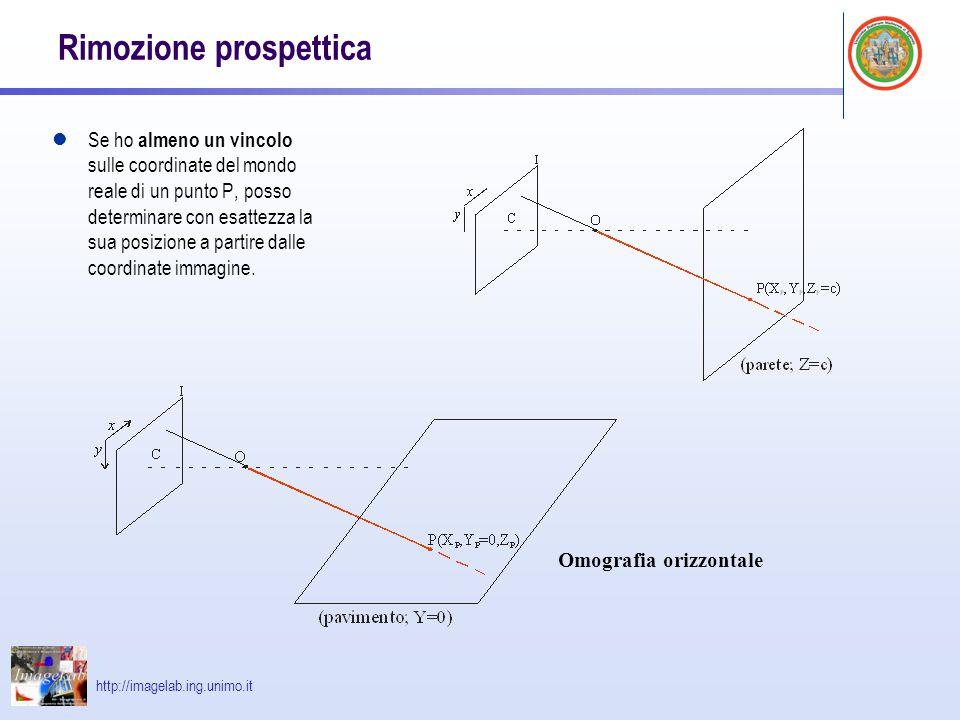 http://imagelab.ing.unimo.it Rimozione prospettica Se ho almeno un vincolo sulle coordinate del mondo reale di un punto P, posso determinare con esatt