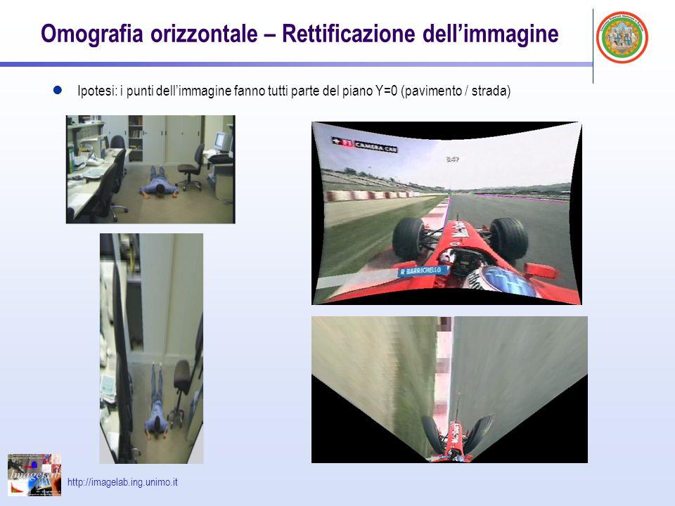 http://imagelab.ing.unimo.it Omografia orizzontale – Rettificazione dell'immagine Ipotesi: i punti dell'immagine fanno tutti parte del piano Y=0 (pavi