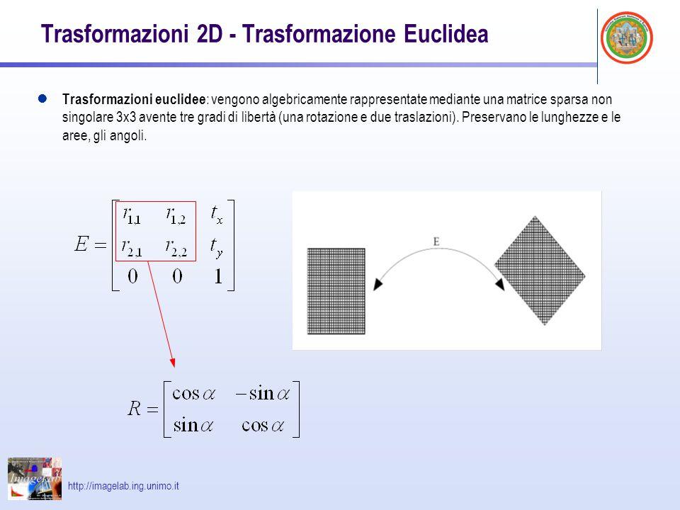 http://imagelab.ing.unimo.it Trasformazioni 2D - Trasformazione Euclidea Trasformazioni euclidee : vengono algebricamente rappresentate mediante una m