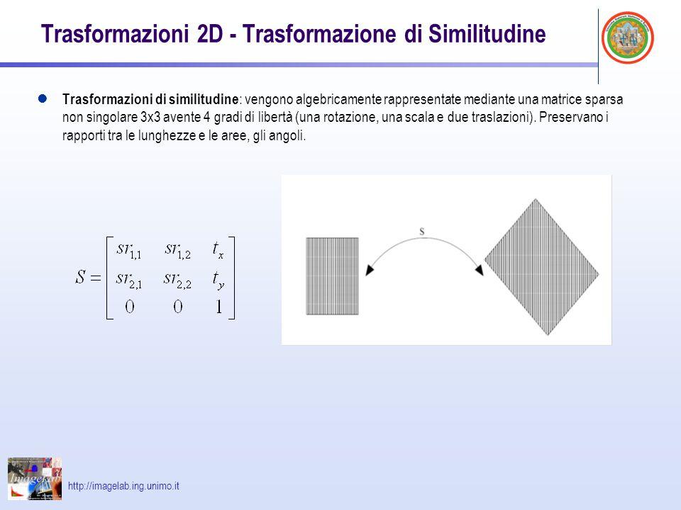 http://imagelab.ing.unimo.it Trasformazioni 2D - Trasformazione di Similitudine Trasformazioni di similitudine : vengono algebricamente rappresentate