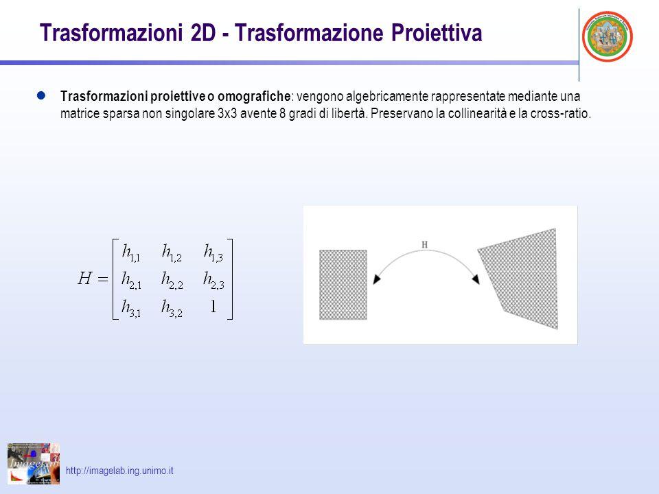 http://imagelab.ing.unimo.it Trasformazioni 2D - Trasformazione Proiettiva Trasformazioni proiettive o omografiche : vengono algebricamente rappresent