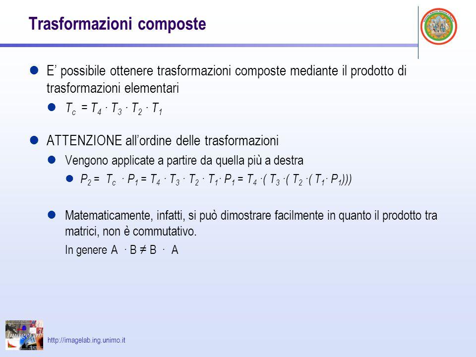 http://imagelab.ing.unimo.it Trasformazioni composte E' possibile ottenere trasformazioni composte mediante il prodotto di trasformazioni elementari T