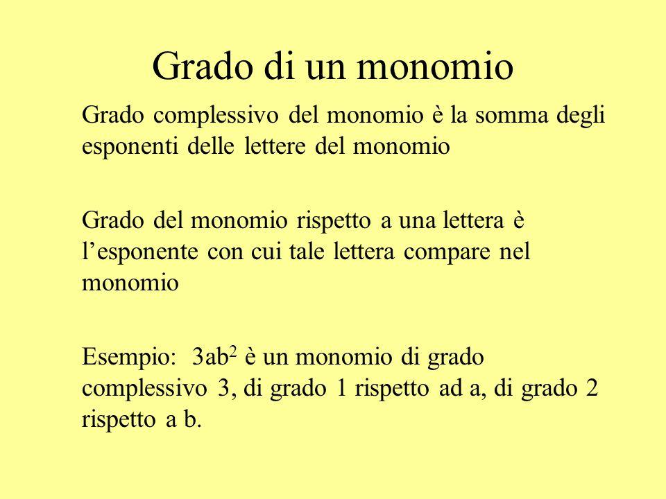 Grado di un monomio Grado complessivo del monomio è la somma degli esponenti delle lettere del monomio Grado del monomio rispetto a una lettera è l'es