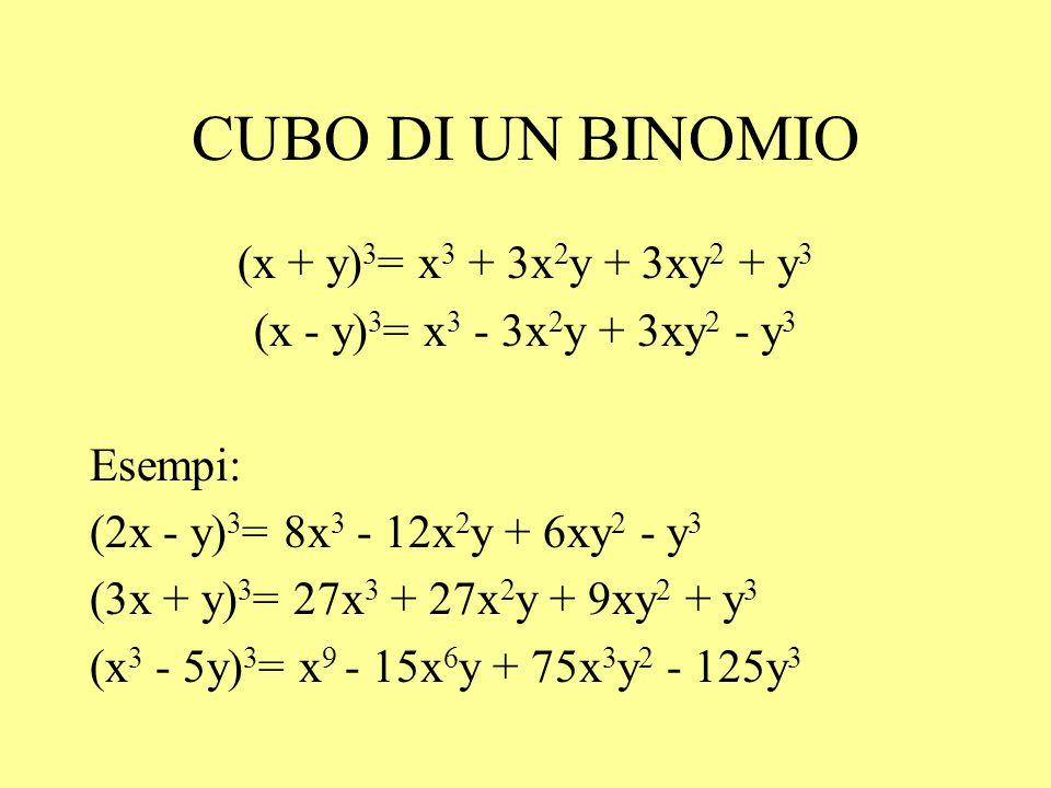 CUBO DI UN BINOMIO (x + y) 3 = x 3 + 3x 2 y + 3xy 2 + y 3 (x - y) 3 = x 3 - 3x 2 y + 3xy 2 - y 3 Esempi: (2x - y) 3 = 8x 3 - 12x 2 y + 6xy 2 - y 3 (3x