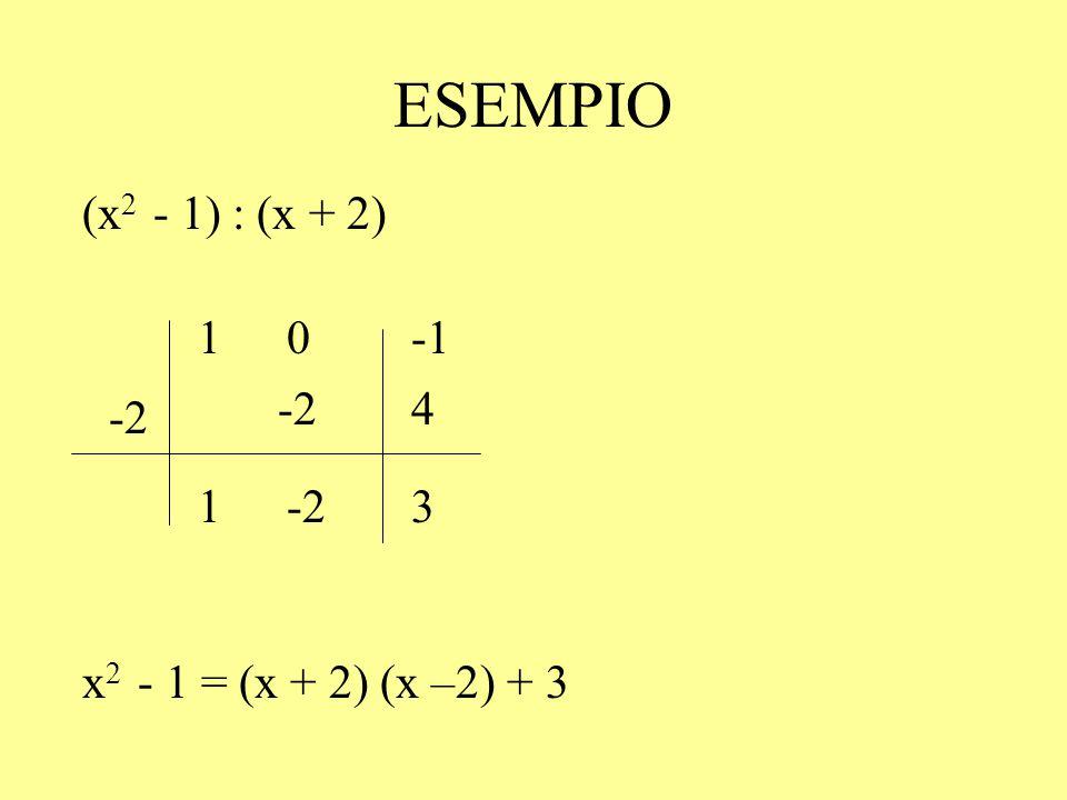 ESEMPIO (x 2 - 1) : (x + 2) x 2 - 1 = (x + 2) (x –2) + 3 1 -2 1 4 3 0