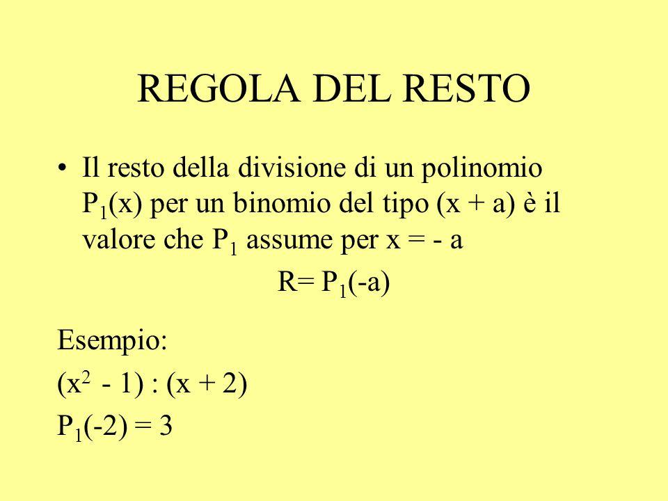 REGOLA DEL RESTO Il resto della divisione di un polinomio P 1 (x) per un binomio del tipo (x + a) è il valore che P 1 assume per x = - a R= P 1 (-a) E