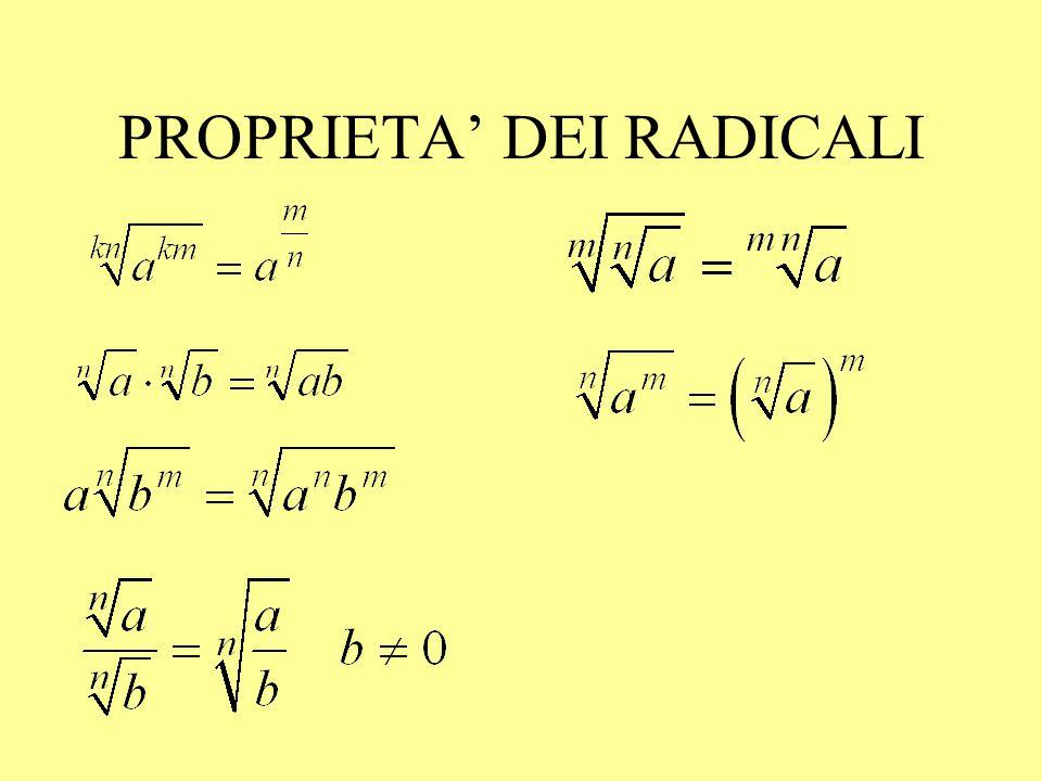 OSSERVAZIONE Se P 1 è divisibile per (x ± a/b) allora a è un divisore del termine noto di P 1 e b è un divisore del termine di grado massimo di P 1.