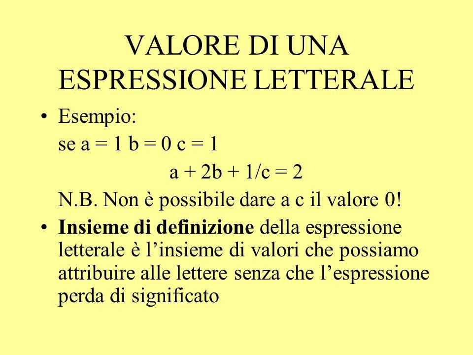 VALORE DI UNA ESPRESSIONE LETTERALE Esempio: se a = 1 b = 0 c = 1 a + 2b + 1/c = 2 N.B. Non è possibile dare a c il valore 0! Insieme di definizione d