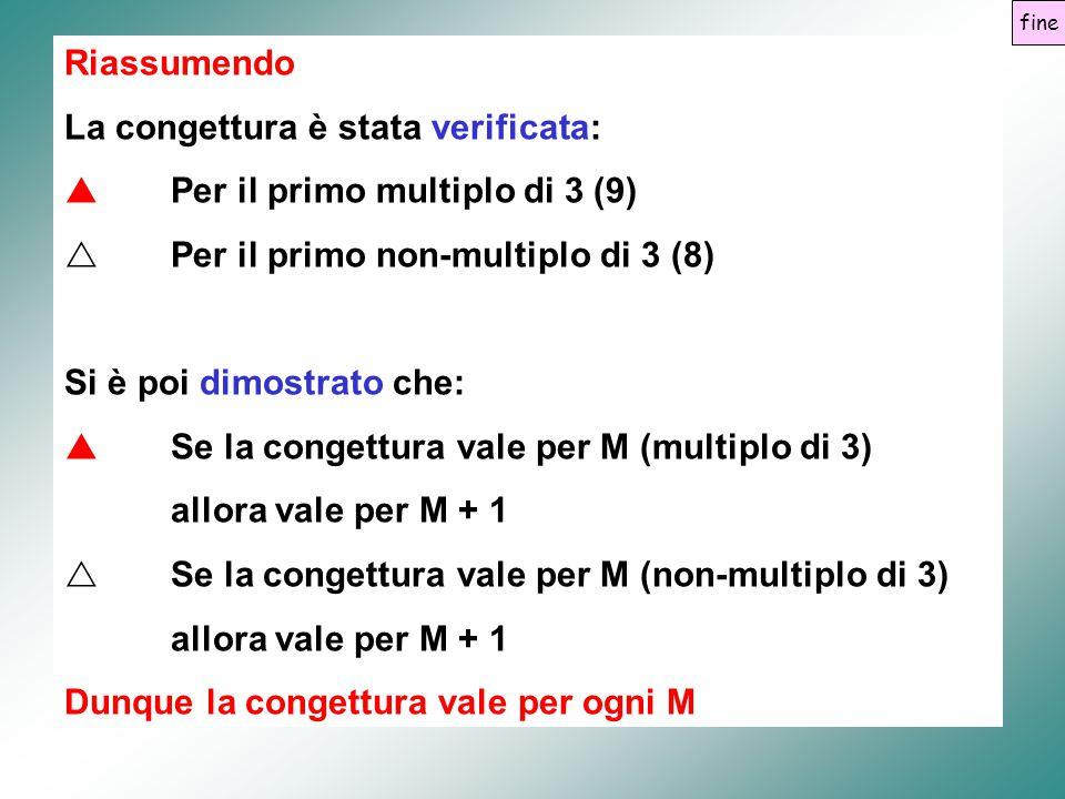 Riassumendo La congettura è stata verificata:  Per il primo multiplo di 3 (9)  Per il primo non-multiplo di 3 (8) Si è poi dimostrato che:  Se la c