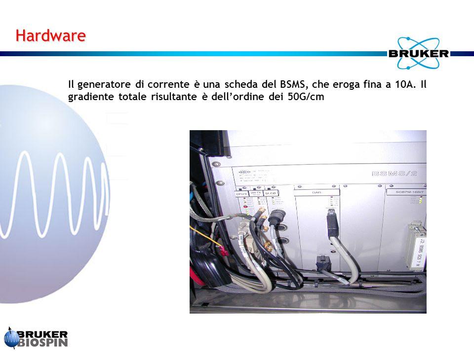 Il generatore di corrente è una scheda del BSMS, che eroga fina a 10A.