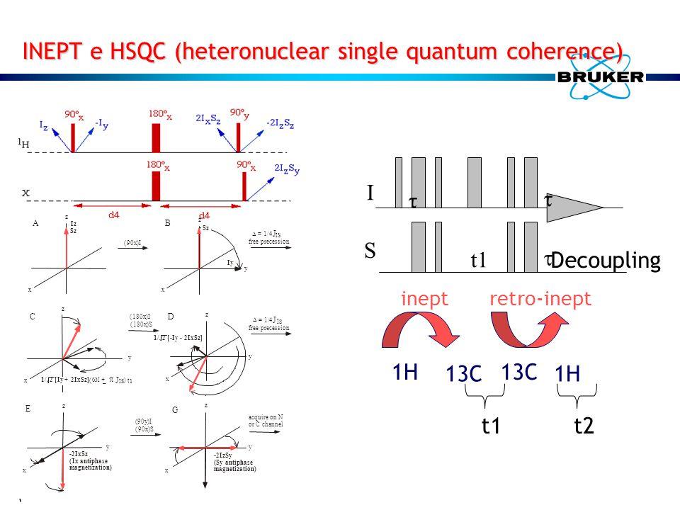 INEPT e HSQC (heteronuclear single quantum coherence) Decoupling I S t1    1H 13C inept 13C 1H retro-inept t1t2