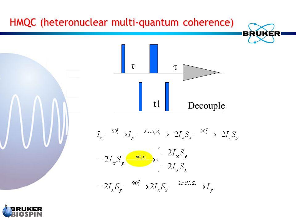 HMQC (heteronuclear multi-quantum coherence)   Decouple t1