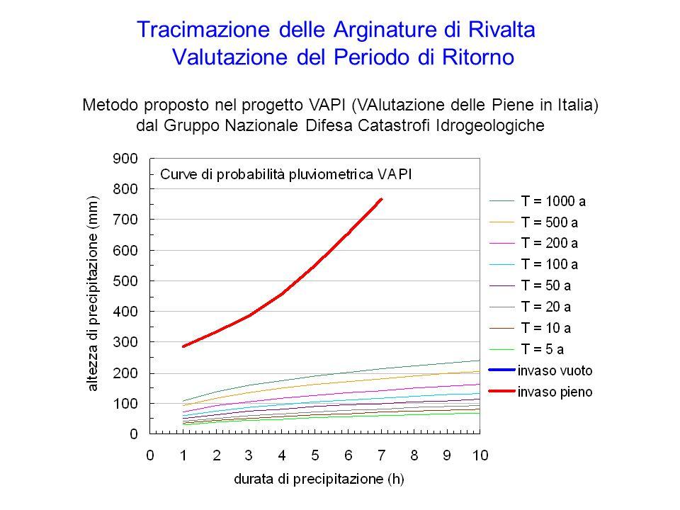 Tracimazione delle Arginature di Rivalta Valutazione del Periodo di Ritorno Metodo proposto nel progetto VAPI (VAlutazione delle Piene in Italia) dal Gruppo Nazionale Difesa Catastrofi Idrogeologiche