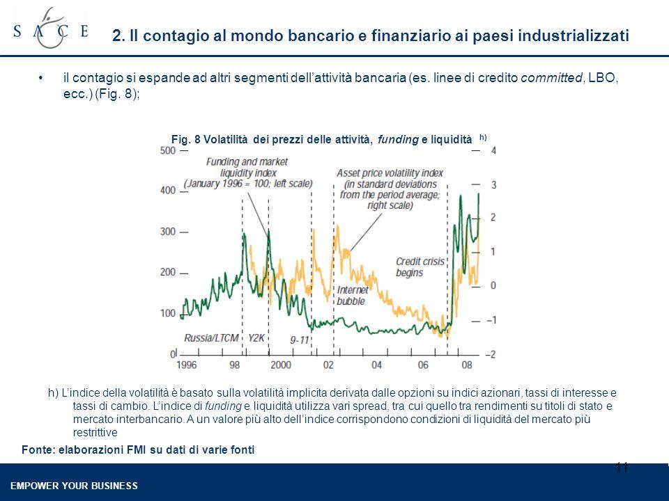 EMPOWER YOUR BUSINESS 11 2. Il contagio al mondo bancario e finanziario ai paesi industrializzati il contagio si espande ad altri segmenti dell'attivi