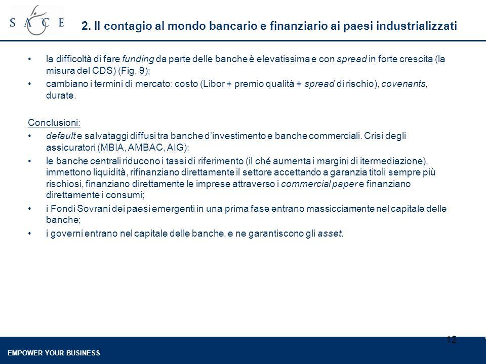 EMPOWER YOUR BUSINESS 12 2. Il contagio al mondo bancario e finanziario ai paesi industrializzati la difficoltà di fare funding da parte delle banche