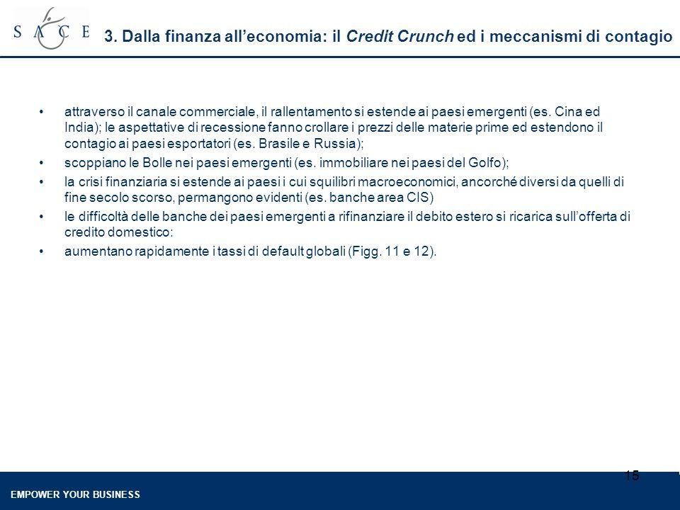 EMPOWER YOUR BUSINESS 15 3. Dalla finanza all'economia: il Credit Crunch ed i meccanismi di contagio attraverso il canale commerciale, il rallentament