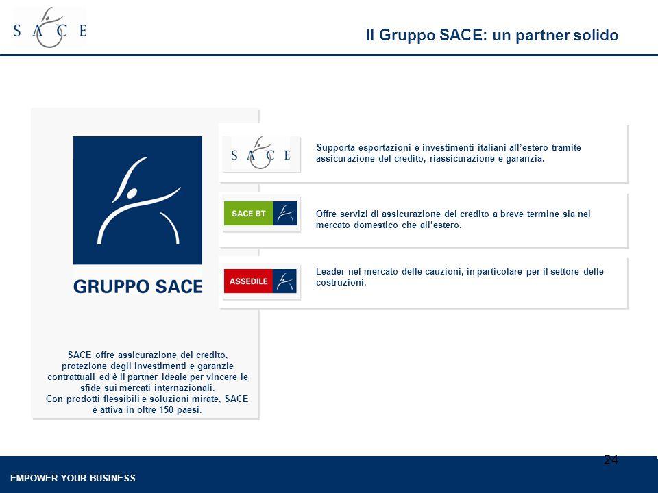 EMPOWER YOUR BUSINESS 24 Il Gruppo SACE: un partner solido SACE offre assicurazione del credito, protezione degli investimenti e garanzie contrattuali