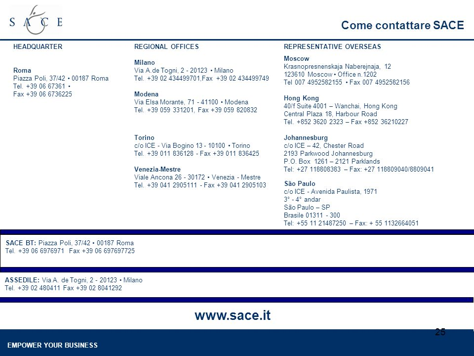 EMPOWER YOUR BUSINESS 25 Come contattare SACE SACE BT: Piazza Poli, 37/42 00187 Roma Tel.