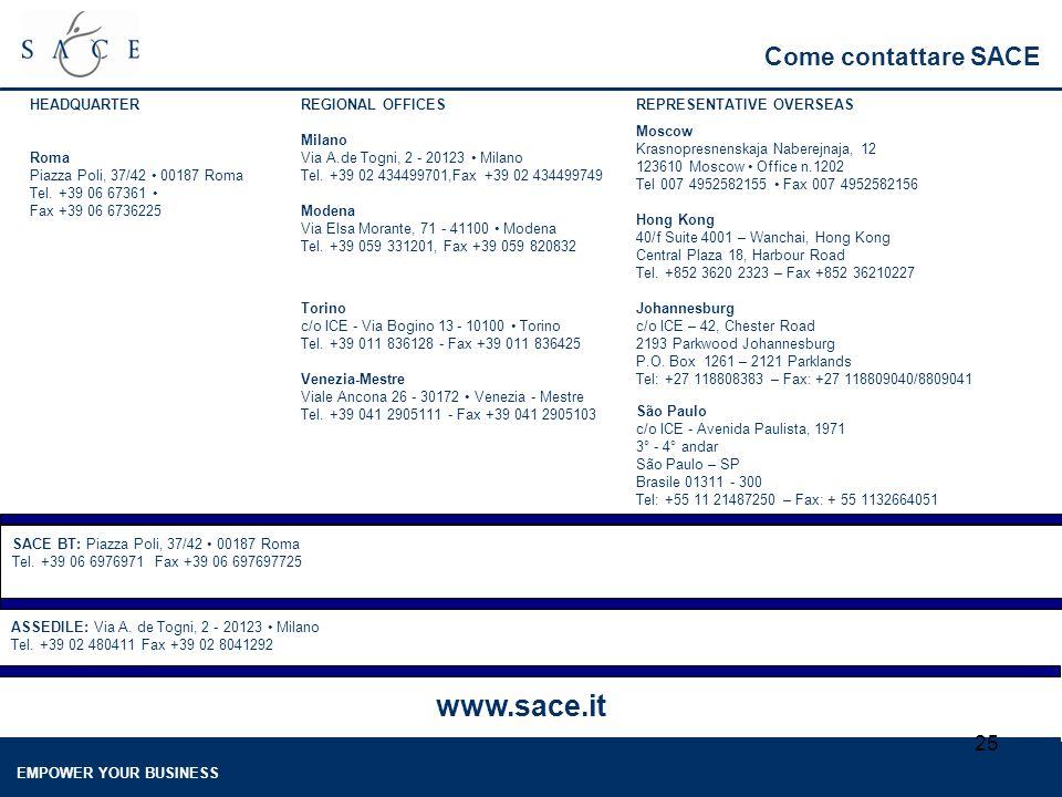 EMPOWER YOUR BUSINESS 25 Come contattare SACE SACE BT: Piazza Poli, 37/42 00187 Roma Tel. +39 06 6976971 Fax +39 06 697697725 ASSEDILE: Via A. de Togn