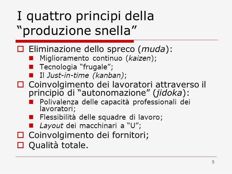 """5 I quattro principi della """"produzione snella""""  Eliminazione dello spreco (muda): Miglioramento continuo (kaizen); Tecnologia """"frugale""""; Il Just-in-t"""