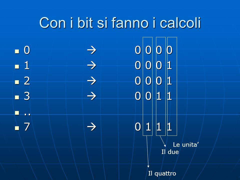 Con i bit si fanno i calcoli 0  0 0 0 0 0  0 0 0 0 1  0 0 0 1 1  0 0 0 1 2  0 0 0 1 2  0 0 0 1 3  0 0 1 1 3  0 0 1 1.... 7  0 1 1 1 7  0 1 1