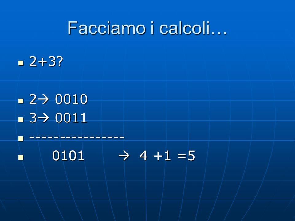 Facciamo i calcoli… 2+3? 2+3? 2  0010 2  0010 3  0011 3  0011 ---------------- ---------------- 0101  4 +1 =5 0101  4 +1 =5