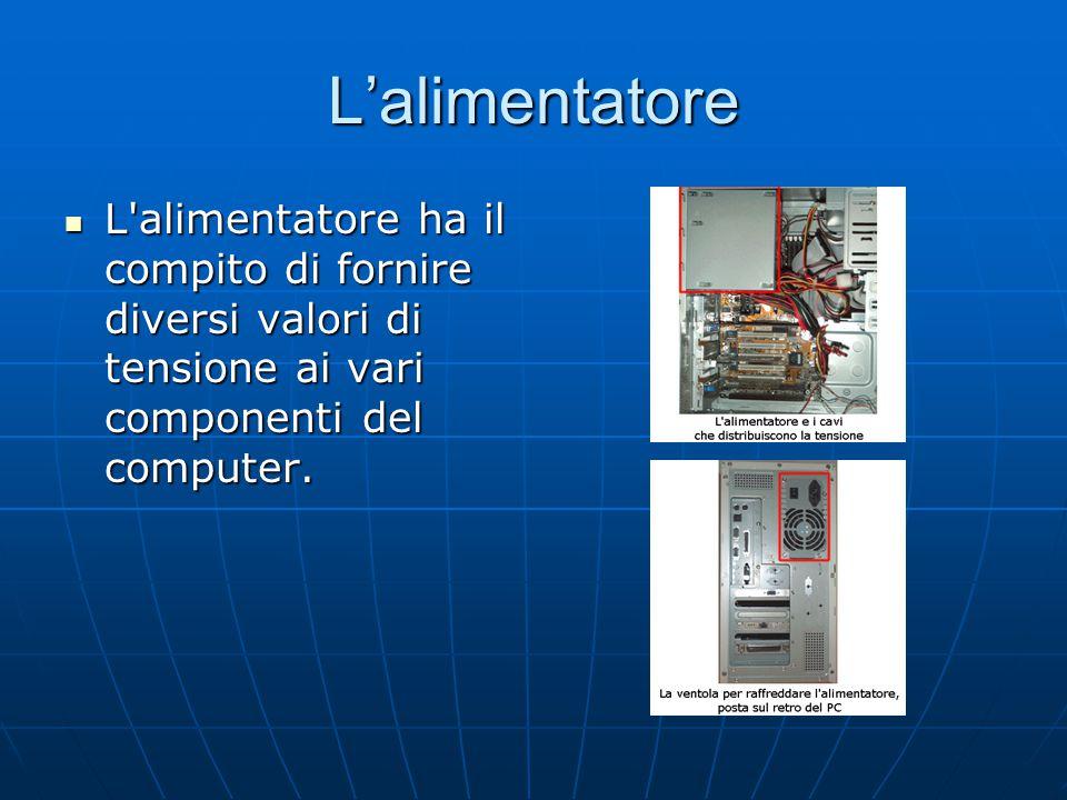 L'alimentatore L'alimentatore ha il compito di fornire diversi valori di tensione ai vari componenti del computer. L'alimentatore ha il compito di for
