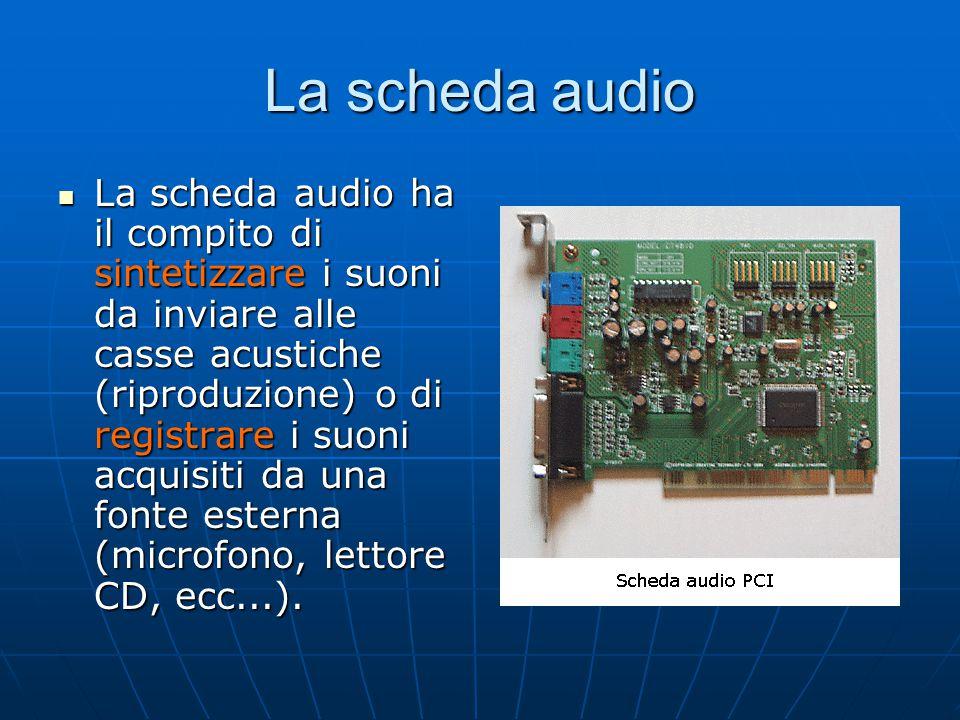 La scheda audio La scheda audio ha il compito di sintetizzare i suoni da inviare alle casse acustiche (riproduzione) o di registrare i suoni acquisiti