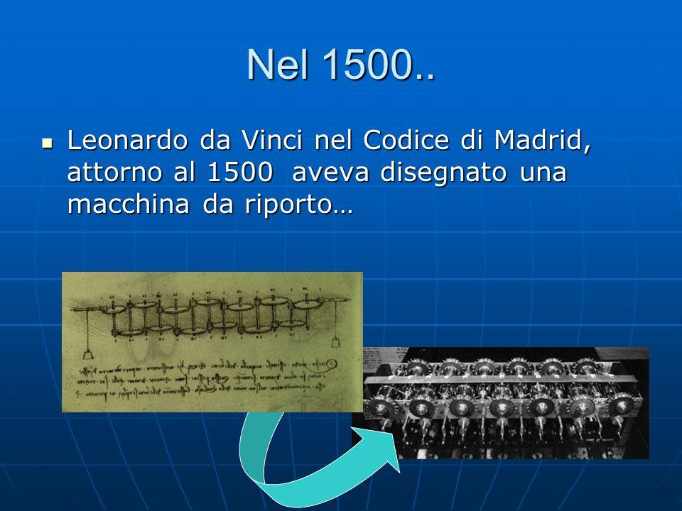 Nel 1500.. Leonardo da Vinci nel Codice di Madrid, attorno al 1500 aveva disegnato una macchina da riporto… Leonardo da Vinci nel Codice di Madrid, at