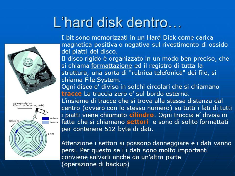 L'hard disk dentro… I bit sono memorizzati in un Hard Disk come carica magnetica positiva o negativa sul rivestimento di ossido dei piatti del disco.