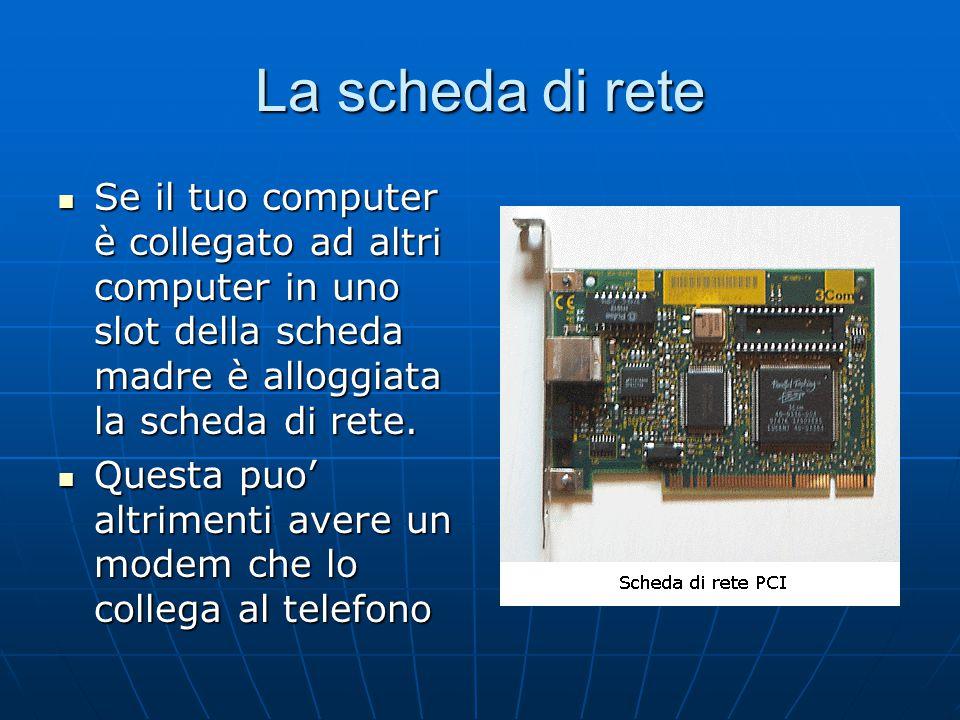 La scheda di rete Se il tuo computer è collegato ad altri computer in uno slot della scheda madre è alloggiata la scheda di rete. Se il tuo computer è
