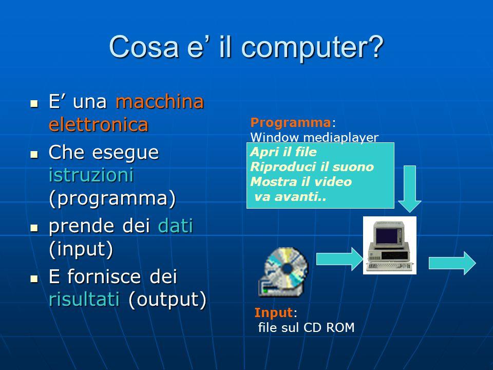 Cosa e' il computer? E' una macchina elettronica E' una macchina elettronica Che esegue istruzioni (programma) Che esegue istruzioni (programma) prend