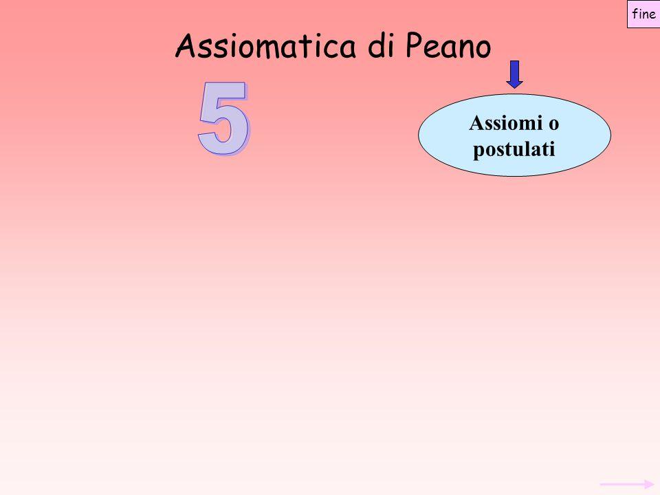 Assiomatica di Peano Assiomi o postulati fine