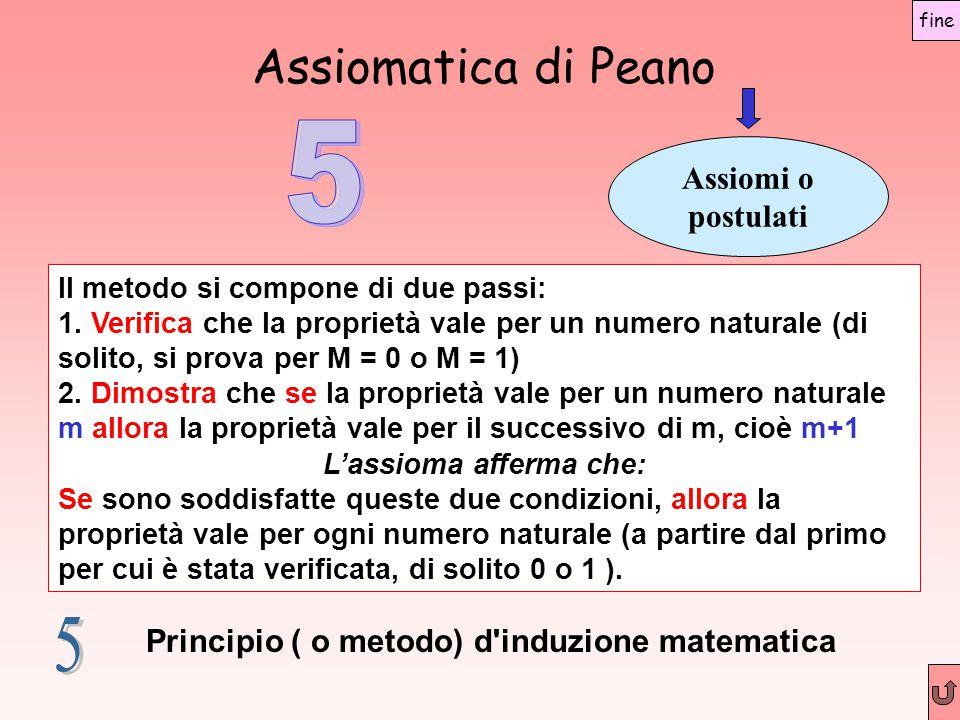 Assiomatica di Peano Assiomi o postulati Principio ( o metodo) d'induzione matematica Il metodo si compone di due passi: 1. Verifica che la proprietà