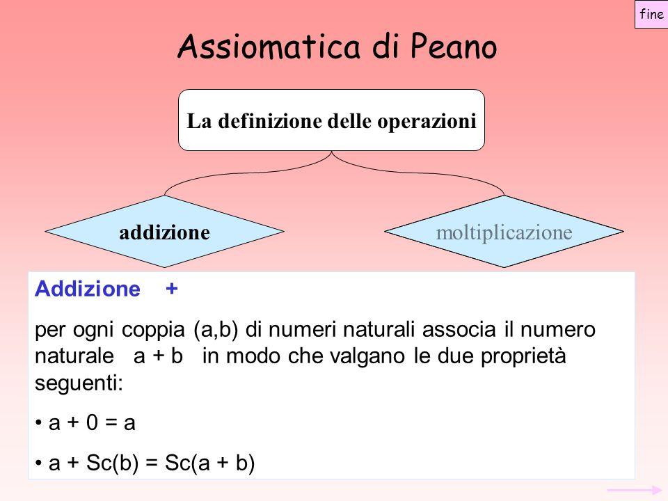 Assiomatica di Peano La definizione delle operazioni addizionemoltiplicazione Addizione + per ogni coppia (a,b) di numeri naturali associa il numero n