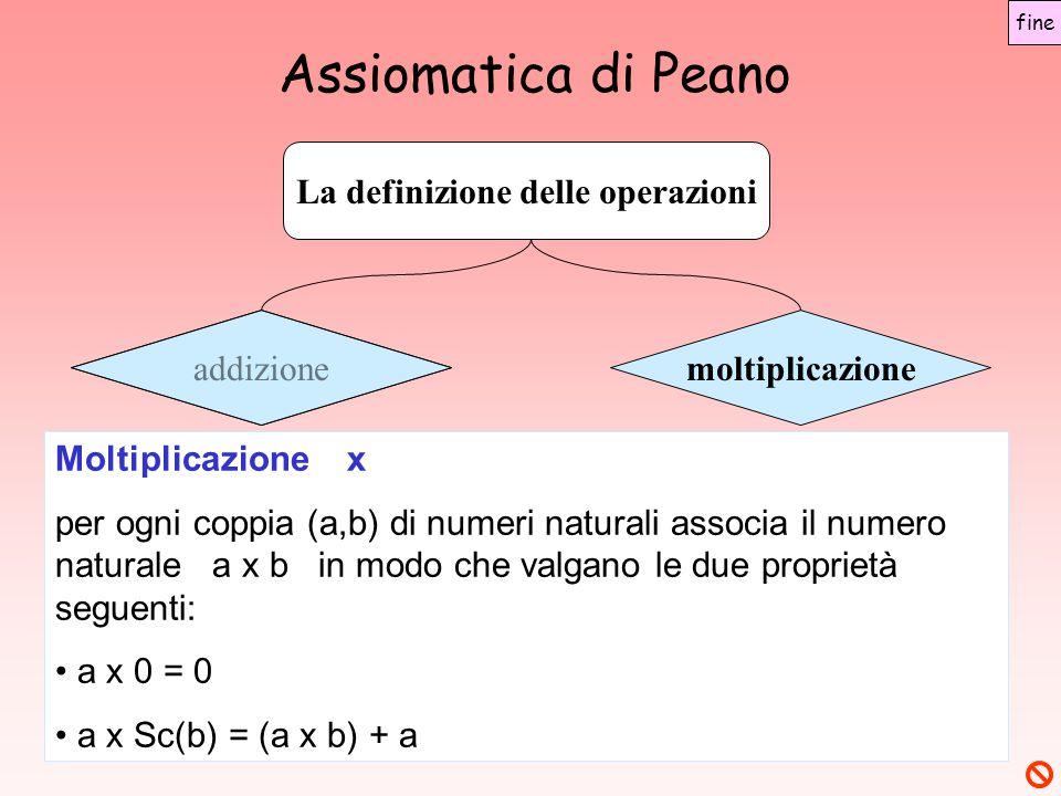 Assiomatica di Peano addizionemoltiplicazione Moltiplicazione x per ogni coppia (a,b) di numeri naturali associa il numero naturale a x b in modo che