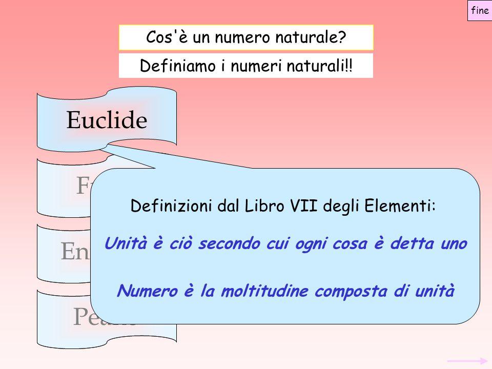 Cos'è un numero naturale? FregeEnriquesPeano Definizioni dal Libro VII degli Elementi: Unità è ciò secondo cui ogni cosa è detta uno Numero è la molti