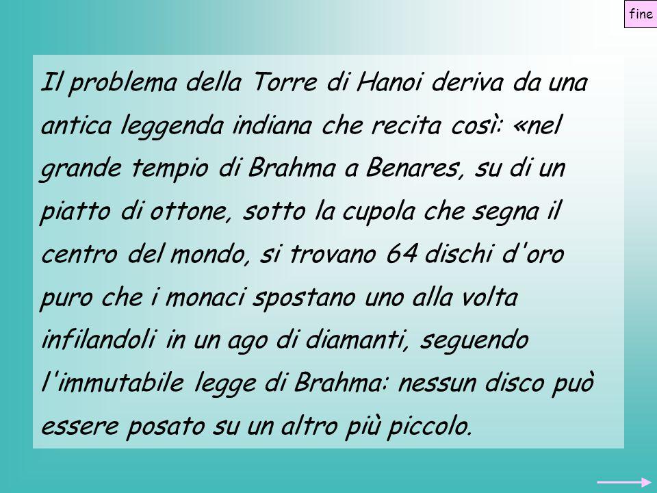 All inizio del mondo tutti i 64 dischi erano infilati in un ago e formavano la Torre di Brahma.