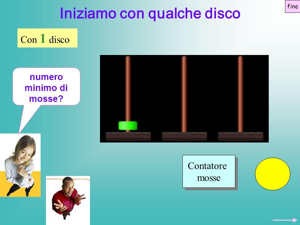 fine OK Contatore mosse Contatore mosse 1 numero mosse: M 1 =1 Iniziamo con qualche disco Con 1 disco