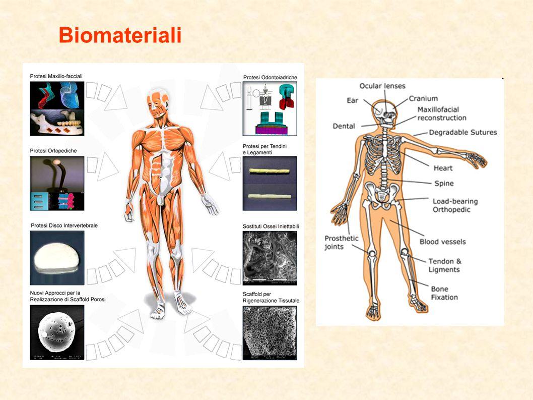 Biomateriali