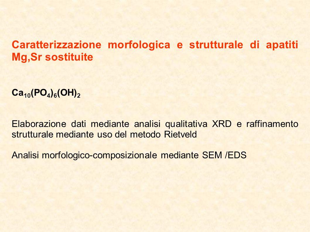 Caratterizzazione morfologica e strutturale di apatiti Mg,Sr sostituite Ca 10 (PO 4 ) 6 (OH) 2 Elaborazione dati mediante analisi qualitativa XRD e raffinamento strutturale mediante uso del metodo Rietveld Analisi morfologico-composizionale mediante SEM /EDS