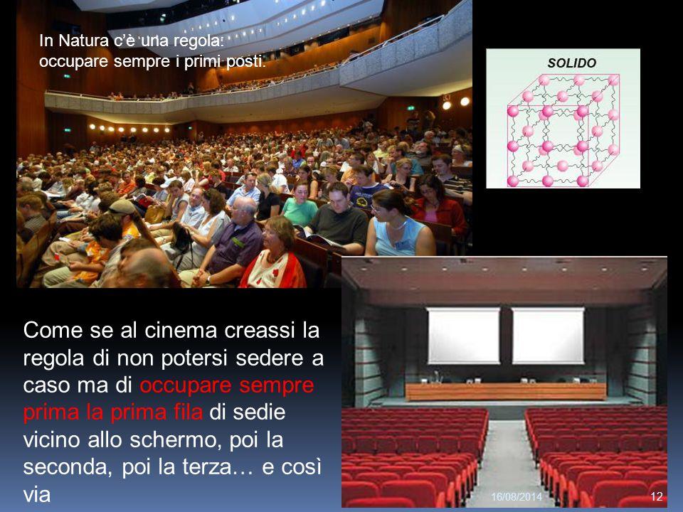 sostanza … Come se al cinema creassi la regola di non potersi sedere a caso ma di occupare sempre prima la prima fila di sedie vicino allo schermo, poi la seconda, poi la terza… e così via In Natura c'è una regola: occupare sempre i primi posti.