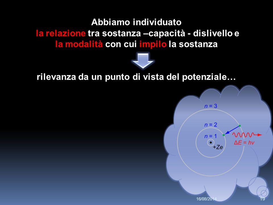 Abbiamo individuato la relazione tra sostanza –capacità - dislivello e la modalità con cui impilo la sostanza rilevanza da un punto di vista del potenziale… 16/08/2014 19