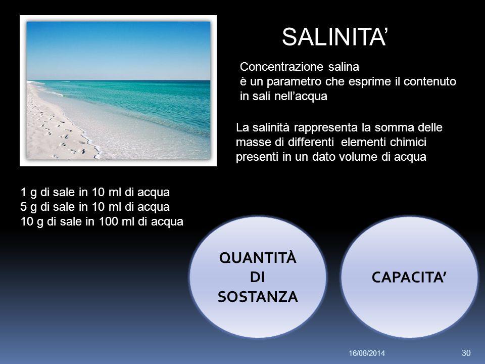 SALINITA' Concentrazione salina è un parametro che esprime il contenuto in sali nell'acqua La salinità rappresenta la somma delle masse di differenti elementi chimici presenti in un dato volume di acqua 1 g di sale in 10 ml di acqua 5 g di sale in 10 ml di acqua 10 g di sale in 100 ml di acqua CAPACITA' QUANTITÀ DI SOSTANZA 16/08/2014 30
