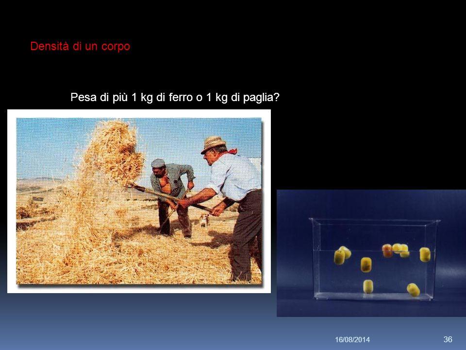Densità di un corpo Pesa di più 1 kg di ferro o 1 kg di paglia 16/08/2014 36